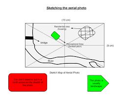 sketching bantrygeography
