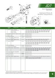 john deere hydraulic pumps u0026 components page 81 sparex parts