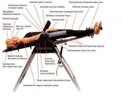 inversion table for bulging disc inversion table healed my achy back hubpages