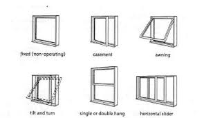 Types Of Home Windows Ideas Types Of Home Designs Home Designs Ideas Tydrakedesign Us