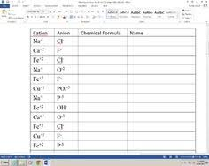 ionic and covalent naming worksheet worksheets and students