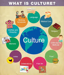 what country makes best 25 teaching culture ideas on different countries