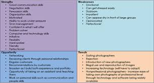 Photography Skills Resume 201mc Swot Analysis And Cv Holly Constantine Photography