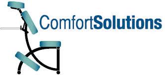 Air Comfort Solutions Tulsa Ok Vitrectomy Macular Hole Surgery Comfort Solutions