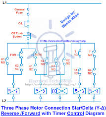 forward reverse motor control motor control operation and