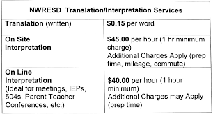 spanish translation and interpretion services nwresd
