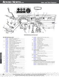 land rover defender wiring diagram toyota sequoia wiring diagram