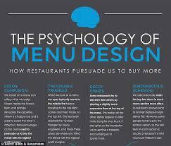 40 best menu board images on pinterest cafe menu design