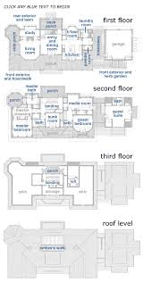 southern accents watersound idea house floor plans and