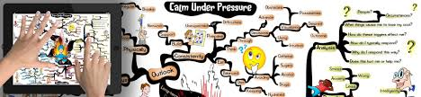 quotes about success under pressure how to stay calm under pressure when things are falling apart