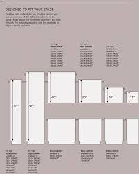 Average Depth Of Kitchen Cabinets Cabin Remodeling Cabin Remodeling Kitchen Cabinets Dimensions