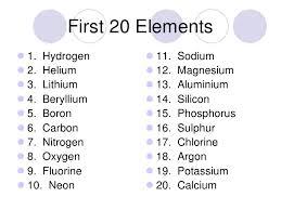 Potassium On Periodic Table 1 H Hydrogen 2 He Helium 3 Li Lithium 4 Be
