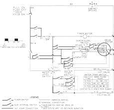 whirlpool fefl88acc electric range timer stove clocks and washer