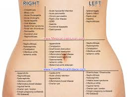 Best Medical Pictures Differential Diagnosis Photo Gallery