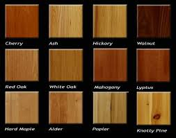 types of wood cabinets common types of wood used in cabinets kitchen design