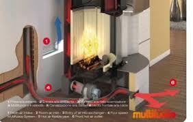 ventilazione forzata camino calore canalizzato artefuoco stufe e caminetti di design