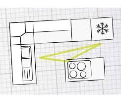 plan cuisine 11m2 tout savoir pour concevoir une cuisine pratique et fonctionnelle