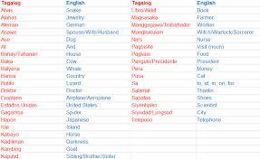 basic filipino tagalog nouns and personal pronouns with