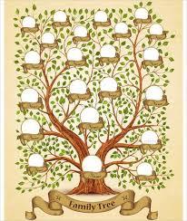 the 25 best family tree diagram ideas on pinterest greek family