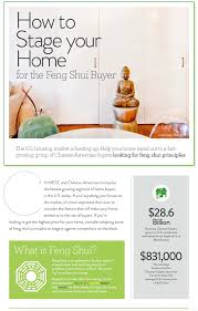 Fung Shwai by Why You Need To Learn More About Feng Shui