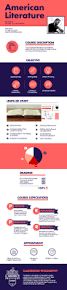 7 best infographic makers for building an infographic from scratch