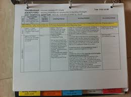 8 best images of common core lesson plan template math first grade