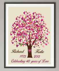 40 wedding anniversary gift 40th wedding anniversary canvas painting family tree poster print