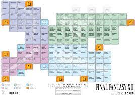 Final Fantasy 1 World Map by Final Fantasy Xii License Board