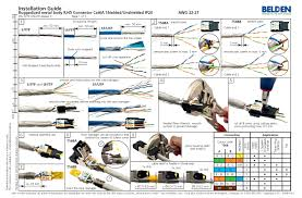 preferred cat5e wiring diagram diagrams unbelievable a or b