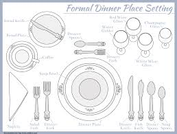 How To Set A Table Correct Way To Set A Table Part 24 Download Dinner Table