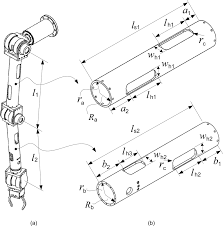 a approach to design of a lightweight anthropomorphic arm for