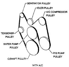 engine diagram belt engine wiring diagrams instruction