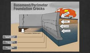 Fix Basement Floor Cracks by Foundation Repair Maumee Toledo Oh Concrete Repairs