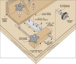 wood router table fence plans pdf plans