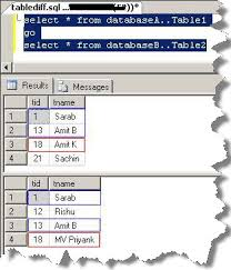 sql server compare tables sql server compare data in two tables without any 3rd party tool