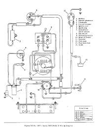 melex golf cart wiring diagram diagram wiring diagrams for diy