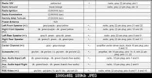 2016 jk audio wiring diagram needed jeep wrangler forum