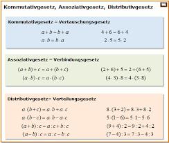 br che umformen terme vereinfachen terme berechnen und klammern auflösen