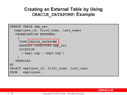 Oracle Create Table Example 2 Copyright 2009 Oracle All Rights Reserved Managing Schema