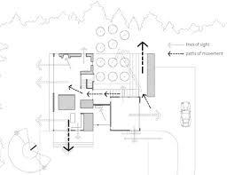 Smart House Ideas Smart House Plans Pleasing Smart Home Design Plans Home Design Ideas