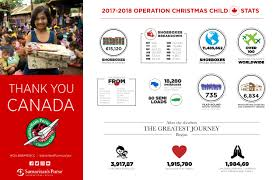 Operation Christmas Child Shoebox National Dropoff Week Project Leader Resources