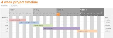 excel four week timeline