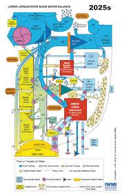 Jordan River Map Atlas Of Jordan A Brief History Of Water Use In Jordan Presses