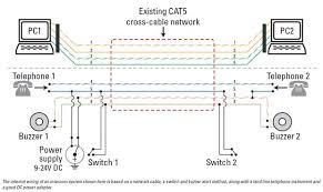 cat5 intercom