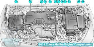chevy malibu engine compartment parts diagram 2 4l l4 engine