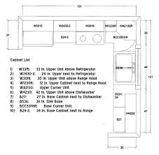 Kitchen Cabinet Sizes Chart Right Measurements For Standard Kitchen Layouts