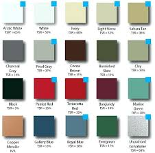 most popular colors for 2017 most popular color of vinyl siding pictures of house siding colors
