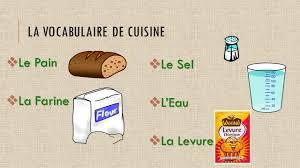 vocabulaire en cuisine vocabulaire de la cuisine affordable on y va la maison chez moi
