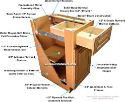 Kitchen Cabinet Drawer Construction Proper Cabinet Construction And Materials Replacement Materials