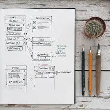 copywriting in ui words that make design go round tubik studio